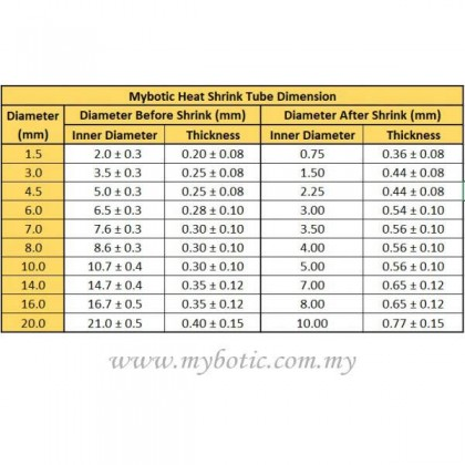 Heat Shrink Tube 1.5mm (1 Meter)